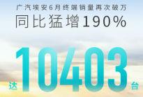 广汽埃安6月销量公布 再次破万 同比猛增190%