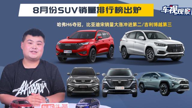 8月SUV销量榜出炉:哈弗H6夺冠,宋销量大涨/吉利博越第三